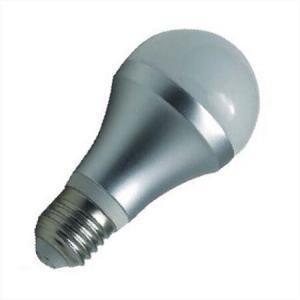 E27 Led Lamp 12v en 24 volt multi voltage